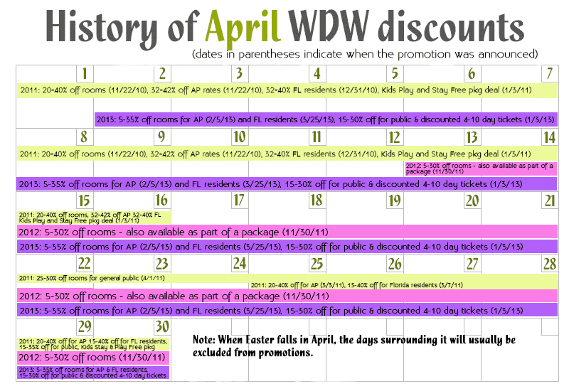 April Disney World discounts