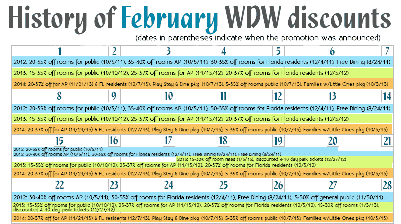 February Disney World discounts