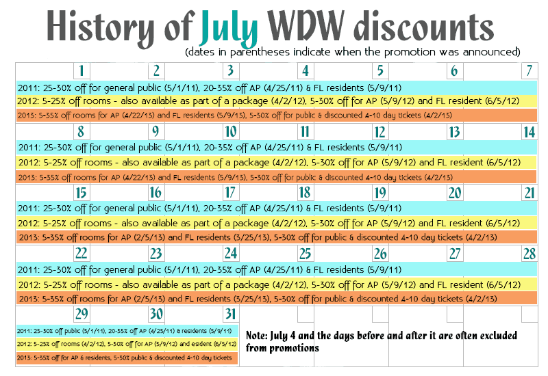 July Disney World discounts