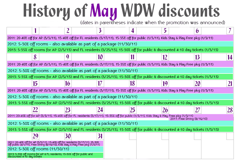 May Disney World discounts