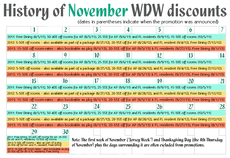 November Disney World discounts