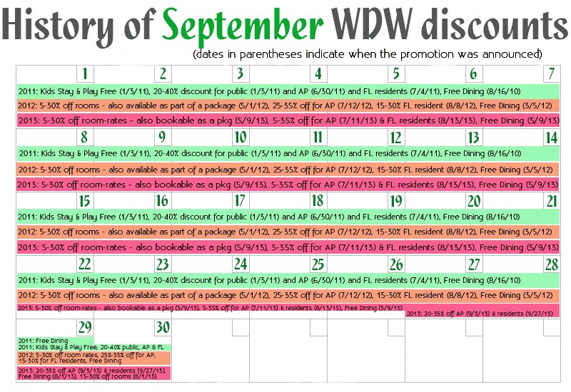 September Disney World discounts