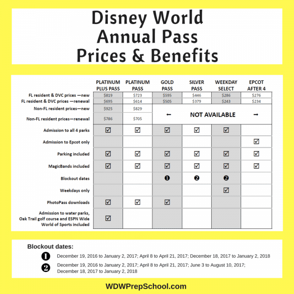 Disney World Annual Passes - prices and benefits