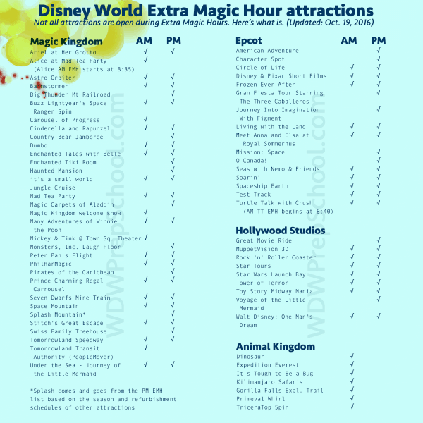 Extra Magic Hour Disney World tips
