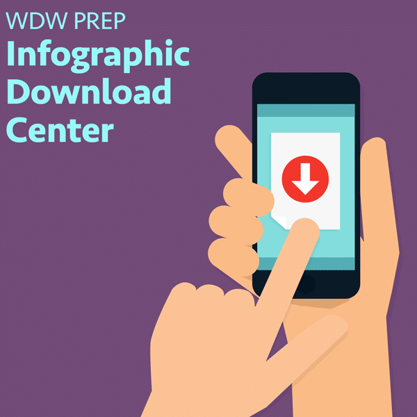 WDW Prep Infographic Download Center