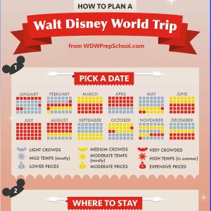 Infographic: how to plan a Disney World trip | WDW Prep School