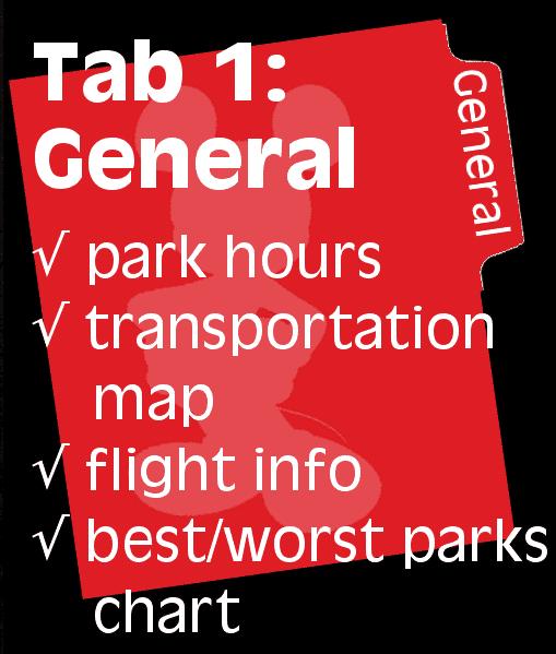 tab1generalinfo
