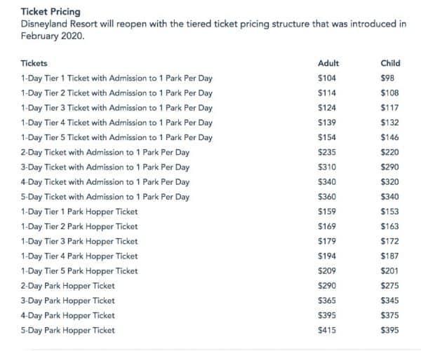 2021 disneyland reopening ticket prices