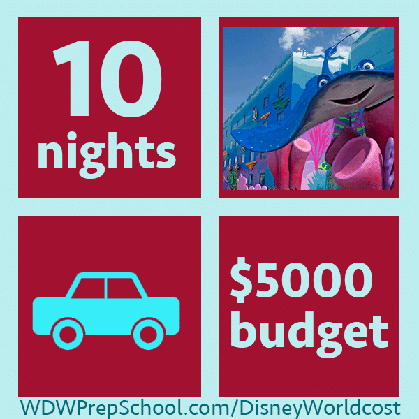 5000example2 - How much does it cost to go to Disney World? Example trips from $2,000-10,000.