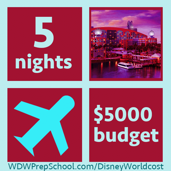 5000example3 - How much does it cost to go to Disney World? Example trips from $2,000-10,000.