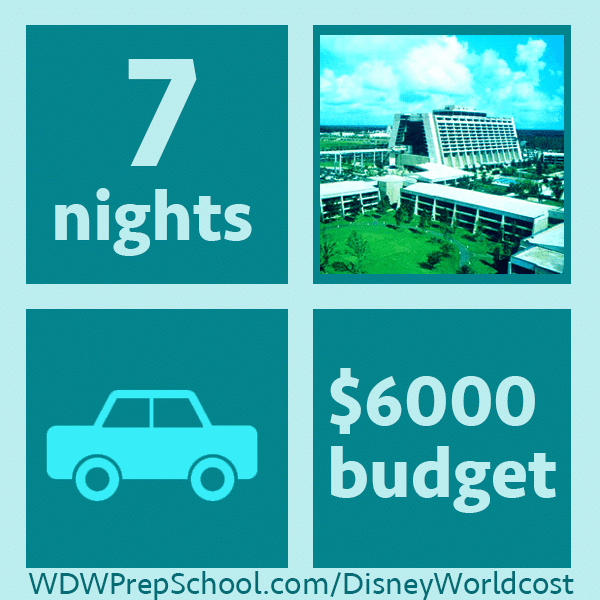 6000example1 - How much does it cost to go to Disney World? Example trips from $2,000-10,000.