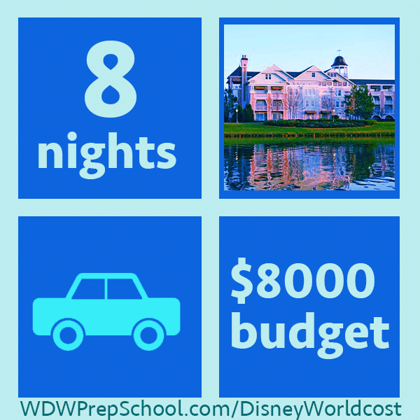 8000example3 - How much does it cost to go to Disney World? Example trips from $2,000-10,000.