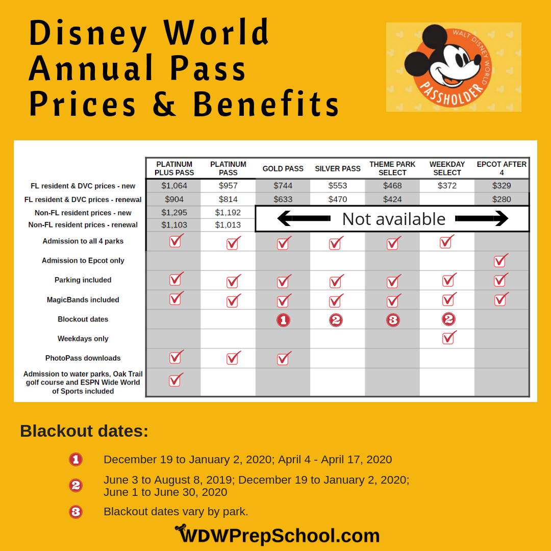 Complete guide to Disney World Annual Passes (w/price