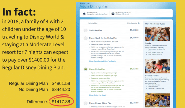 Dining Plan cost large 2 600x350 - 7 Disney Free Dining Tips for 2018