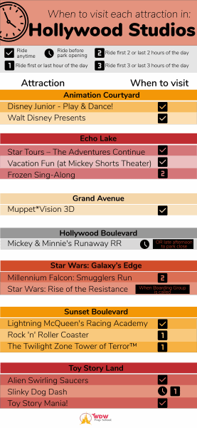 Hollywood Studios when to visit each attraction