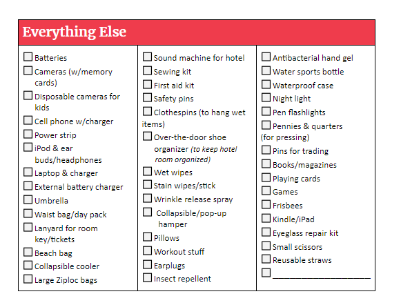 Packing List everything else