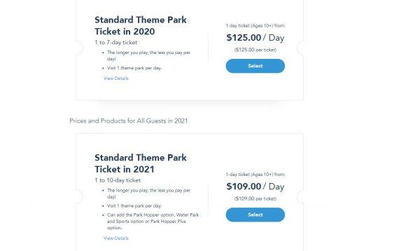 Park ticket options