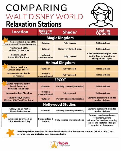 Walt Disney World relaxation stations