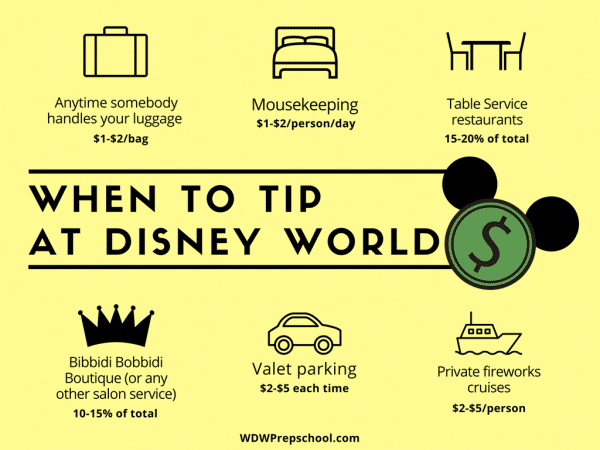When to tip at Disney World