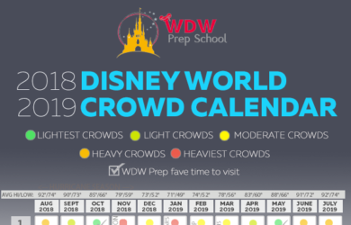 crowdcalendarchart20182019featuredimage 390x250 - Disney World 2018-2019 crowd calendar