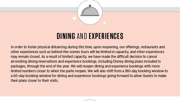 Dining and experiences updates for Walt Disney World's reopening