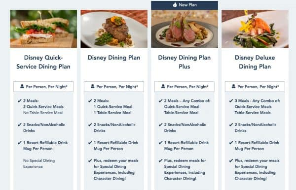 Disney Dining Plan 2020 comparison