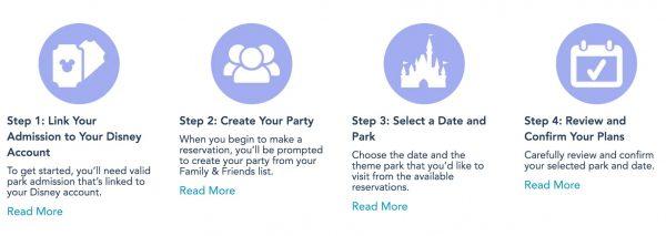 Disney Park Pass System Details