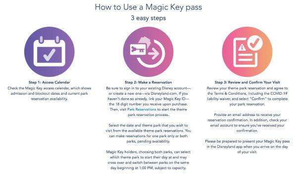 magic key pass instructions - disneyland