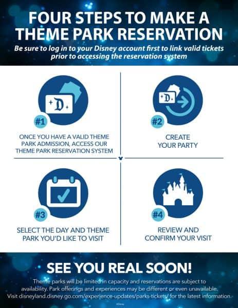 disneyland park reservation system steps