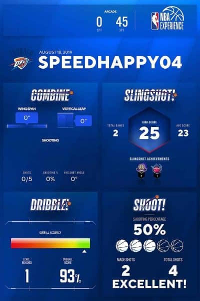 NBA Experience results