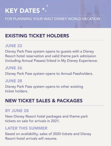 Key Dates for planning a Walt Disney World vacation when it reopens