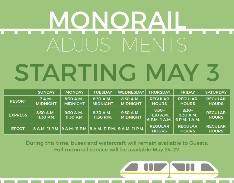 monorailadjustments - Making the most of Park Hopper and Water Parks Fun & More tickets - PREP088