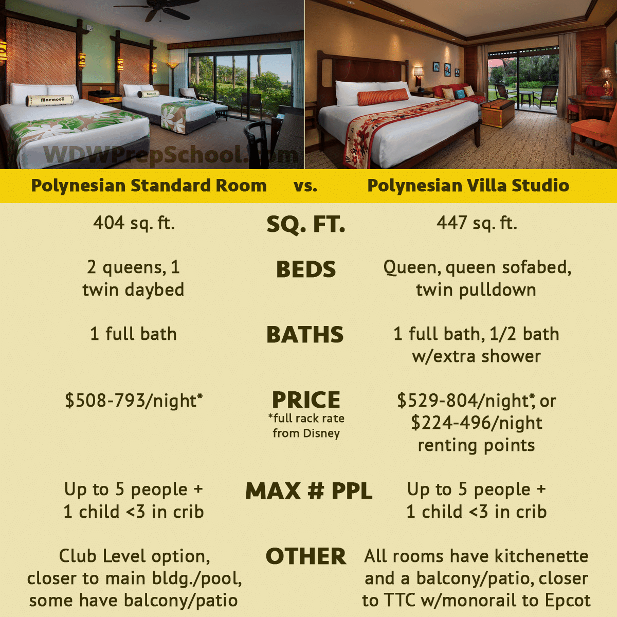 polynesianstandardvsstudio - How to rent DVC points (deluxe hotel for moderate prices!)