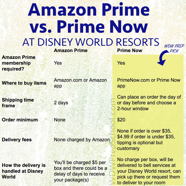 primevsprimenow 1 600x600 - How to get groceries at Disney World