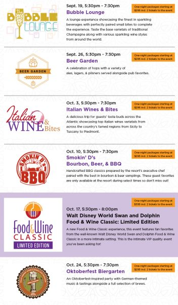 Swan & Dolphin Food and Wine event