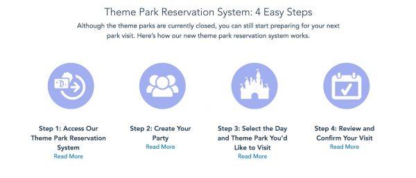 disneyland theme park reservation