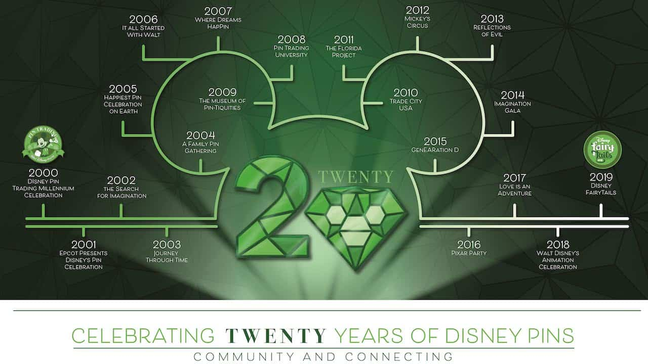 Disney Pin Trading 20th anniversary