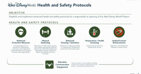 Walt Disney World health and safety reopening protocols