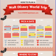 wdwprepheadersquare 1 115x115 - How to plan a Disney World trip (6 step process)
