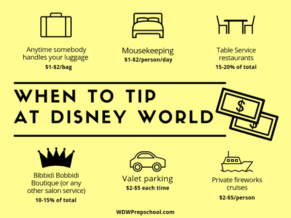 When and what to tip at Disney World